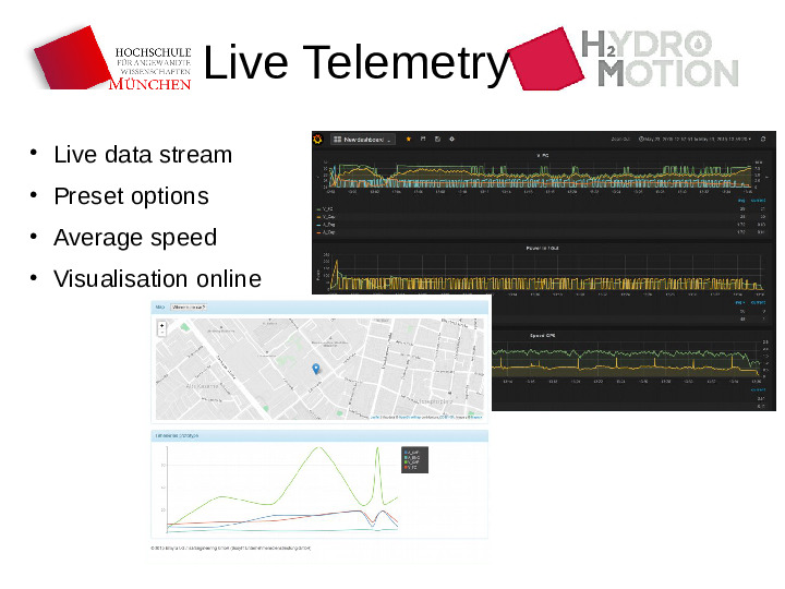 Live telemetry with Grafana
